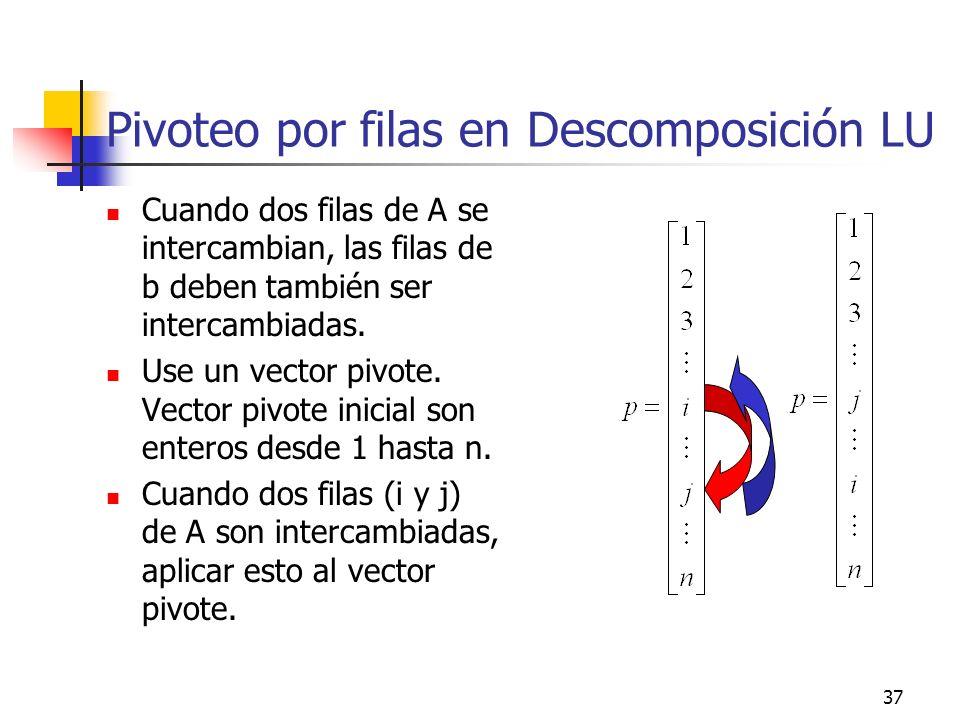 37 Pivoteo por filas en Descomposición LU Cuando dos filas de A se intercambian, las filas de b deben también ser intercambiadas. Use un vector pivote
