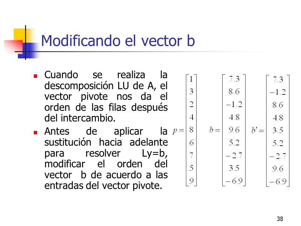 38 Modificando el vector b Cuando se realiza la descomposición LU de A, el vector pivote nos da el orden de las filas después del intercambio. Antes d