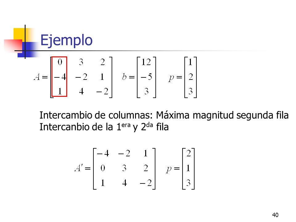40 Ejemplo Intercambio de columnas: Máxima magnitud segunda fila Intercanbio de la 1 era y 2 da fila