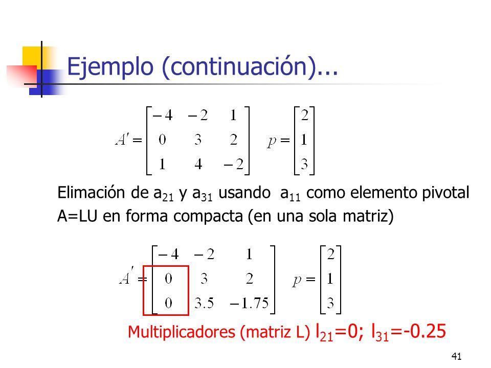41 Ejemplo (continuación)... Elimación de a 21 y a 31 usando a 11 como elemento pivotal A=LU en forma compacta (en una sola matriz) Multiplicadores (m
