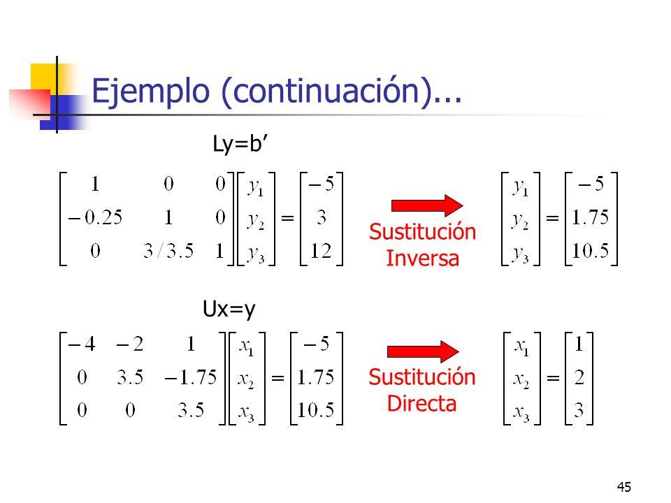 45 Ejemplo (continuación)... Sustitución Directa Sustitución Inversa Ux=y Ly=b