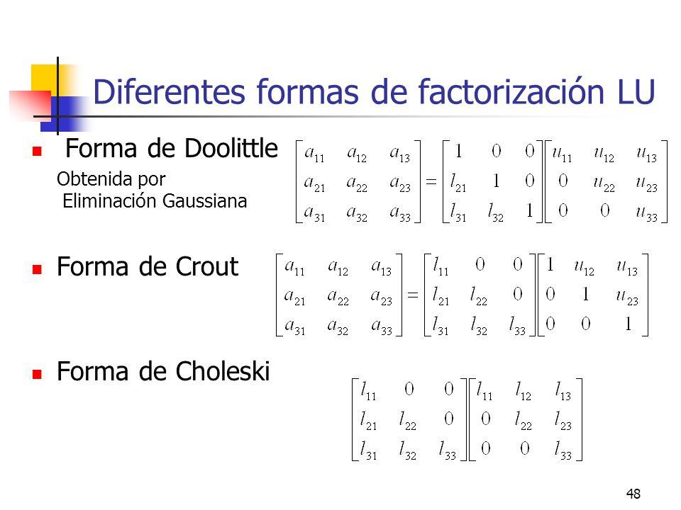 48 Diferentes formas de factorización LU Forma de Doolittle Obtenida por Eliminación Gaussiana Forma de Crout Forma de Choleski