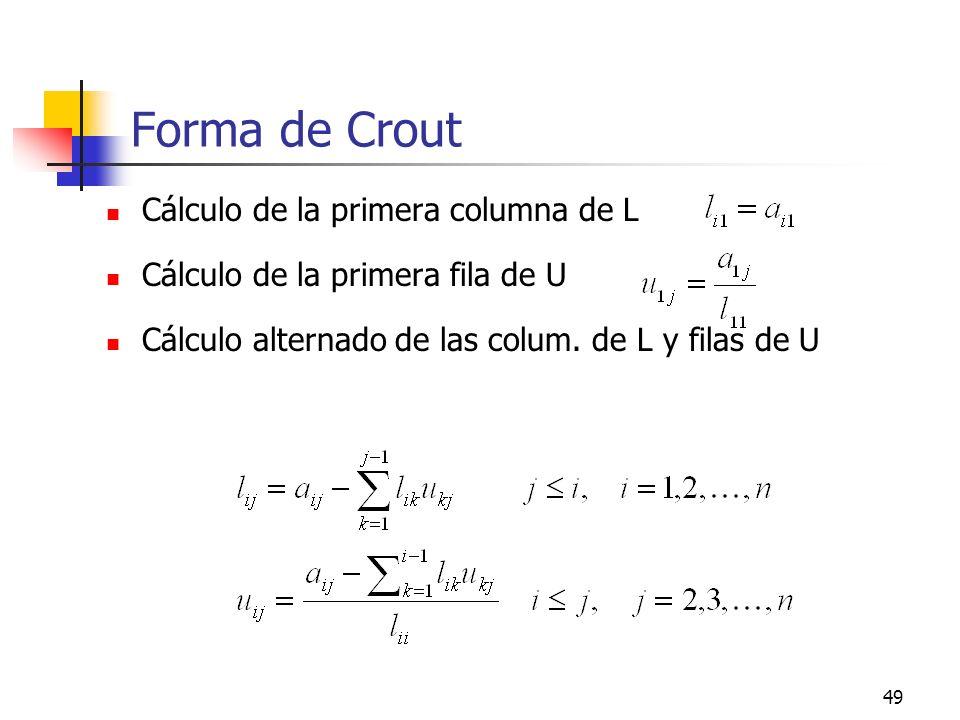 49 Forma de Crout Cálculo de la primera columna de L Cálculo de la primera fila de U Cálculo alternado de las colum. de L y filas de U