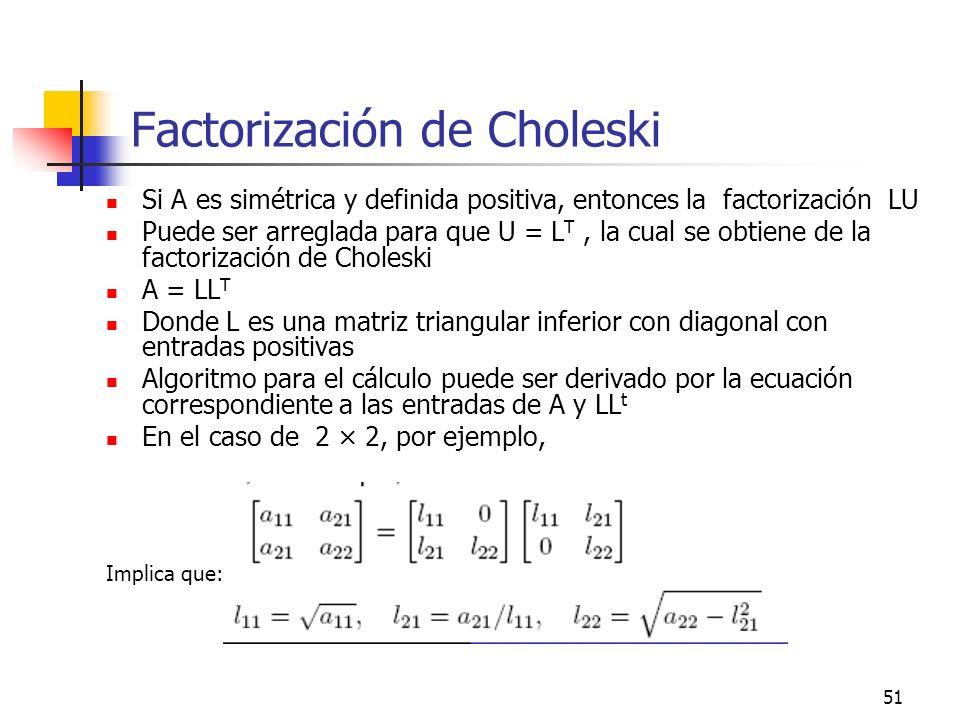 51 Factorización de Choleski Si A es simétrica y definida positiva, entonces la factorización LU Puede ser arreglada para que U = L T, la cual se obti