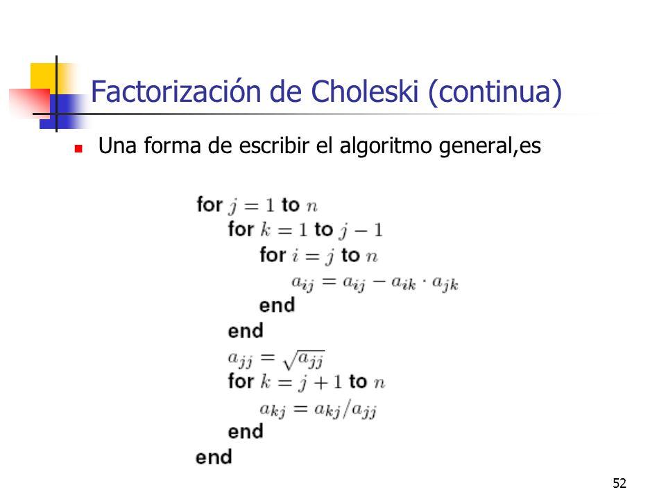 52 Factorización de Choleski (continua) Una forma de escribir el algoritmo general,es