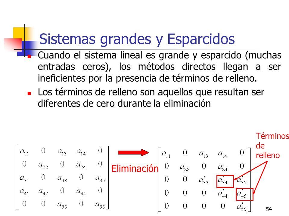 54 Sistemas grandes y Esparcidos Cuando el sistema lineal es grande y esparcido (muchas entradas ceros), los métodos directos llegan a ser ineficiente