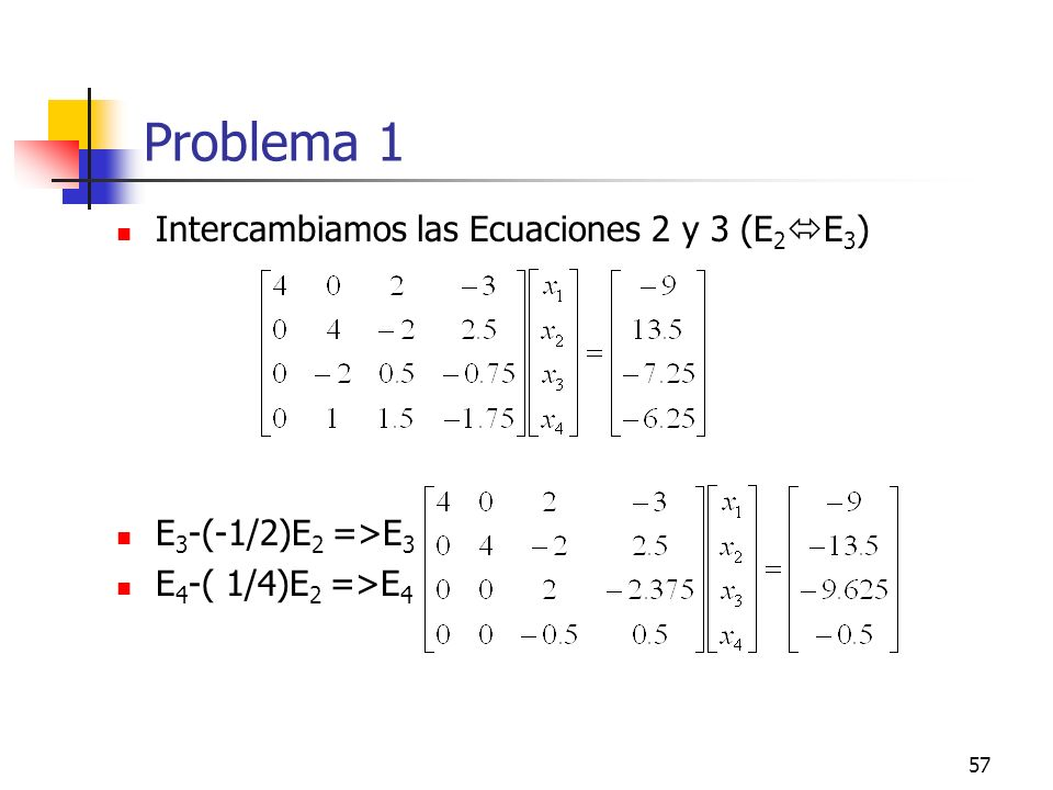 57 Problema 1 Intercambiamos las Ecuaciones 2 y 3 (E 2 E 3 ) E 3 -(-1/2)E 2 =>E 3 E 4 -( 1/4)E 2 =>E 4