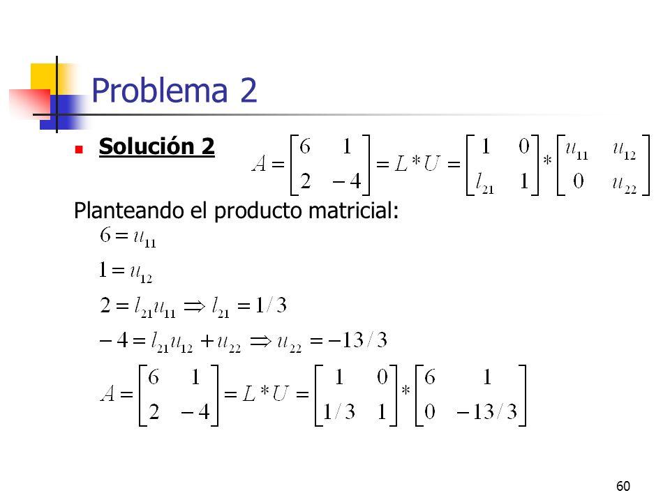 60 Problema 2 Solución 2 Planteando el producto matricial: