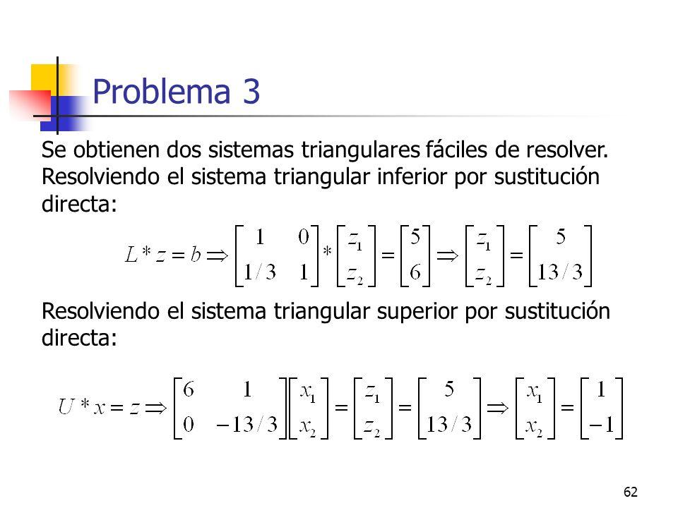 62 Problema 3 Se obtienen dos sistemas triangulares fáciles de resolver. Resolviendo el sistema triangular inferior por sustitución directa: Resolvien