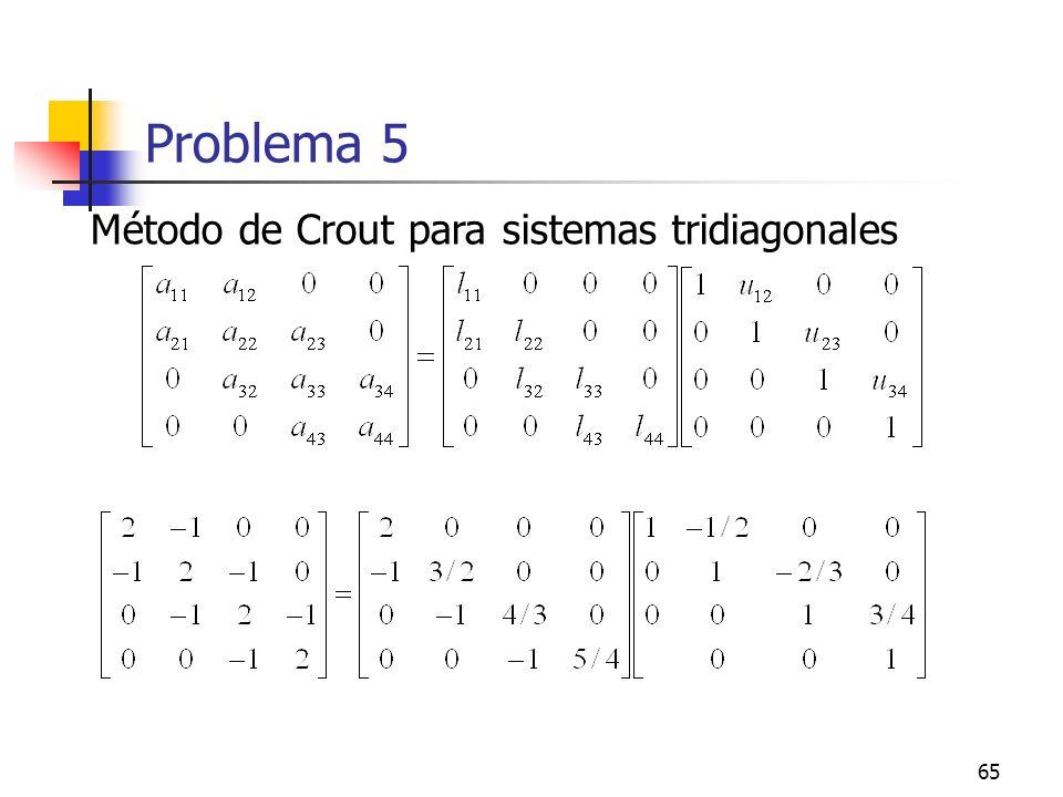 65 Problema 5 Método de Crout para sistemas tridiagonales