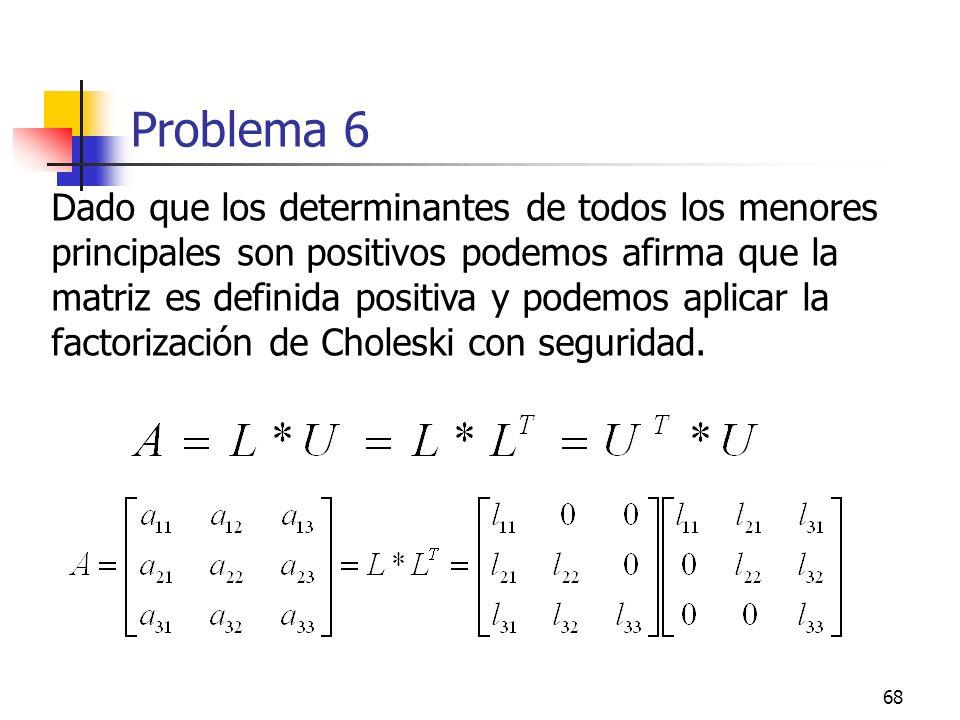 68 Problema 6 Dado que los determinantes de todos los menores principales son positivos podemos afirma que la matriz es definida positiva y podemos ap