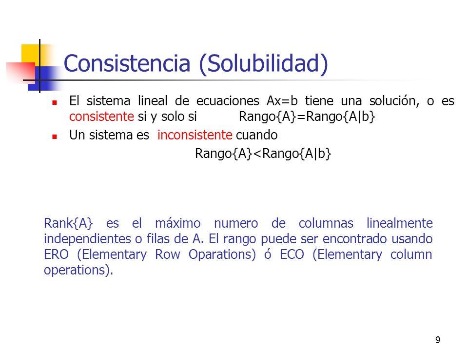9 Consistencia (Solubilidad) El sistema lineal de ecuaciones Ax=b tiene una solución, o es consistente si y solo si Rango{A}=Rango{A|b} Un sistema es
