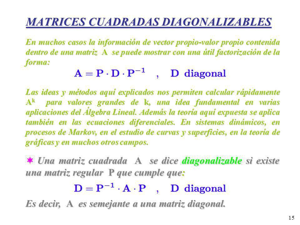 15 MATRICES CUADRADAS DIAGONALIZABLES En muchos casos la información de vector propio-valor propio contenida dentro de una matriz A se puede mostrar c