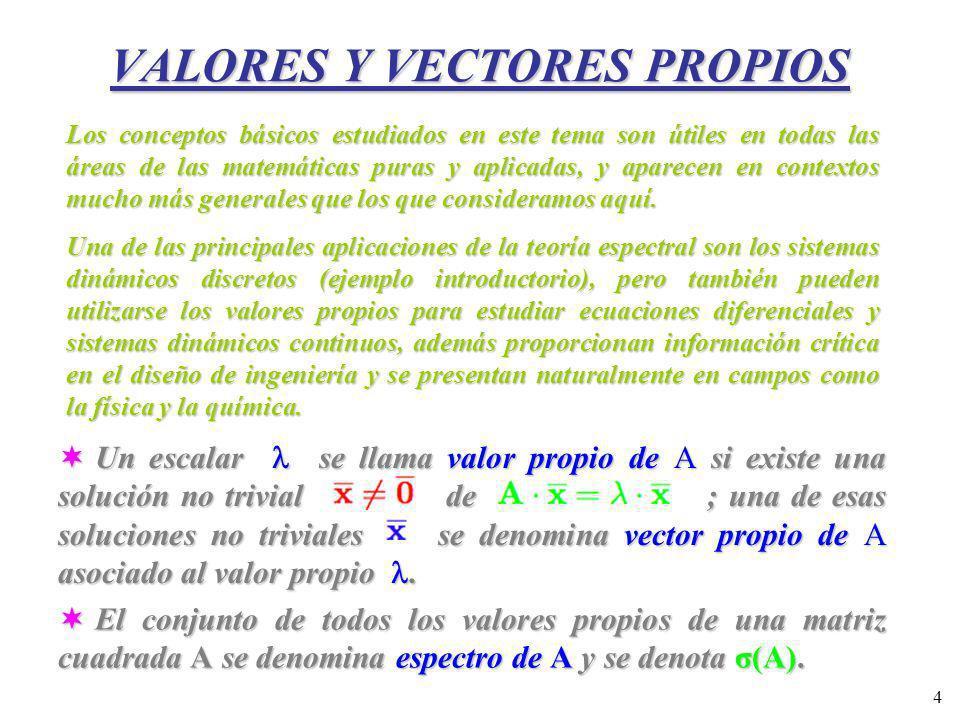 15 MATRICES CUADRADAS DIAGONALIZABLES En muchos casos la información de vector propio-valor propio contenida dentro de una matriz A se puede mostrar con una útil factorización de la forma: Las ideas y métodos aquí explicados nos permiten calcular rápidamente A k para valores grandes de k, una idea fundamental en varias aplicaciones del Álgebra Lineal.