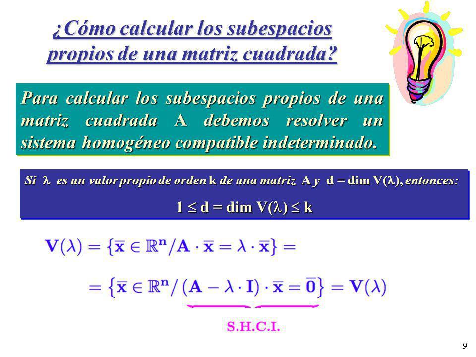 9 ¿Cómo calcular los subespacios propios de una matriz cuadrada? Para calcular los subespacios propios de una matriz cuadrada A debemos resolver un si