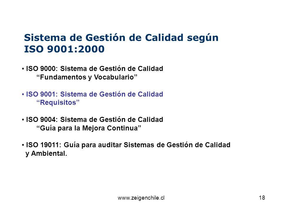 www.zeigenchile.cl18 Sistema de Gestión de Calidad según ISO 9001:2000 ISO 9000: Sistema de Gestión de Calidad Fundamentos y Vocabulario ISO 9001: Sis
