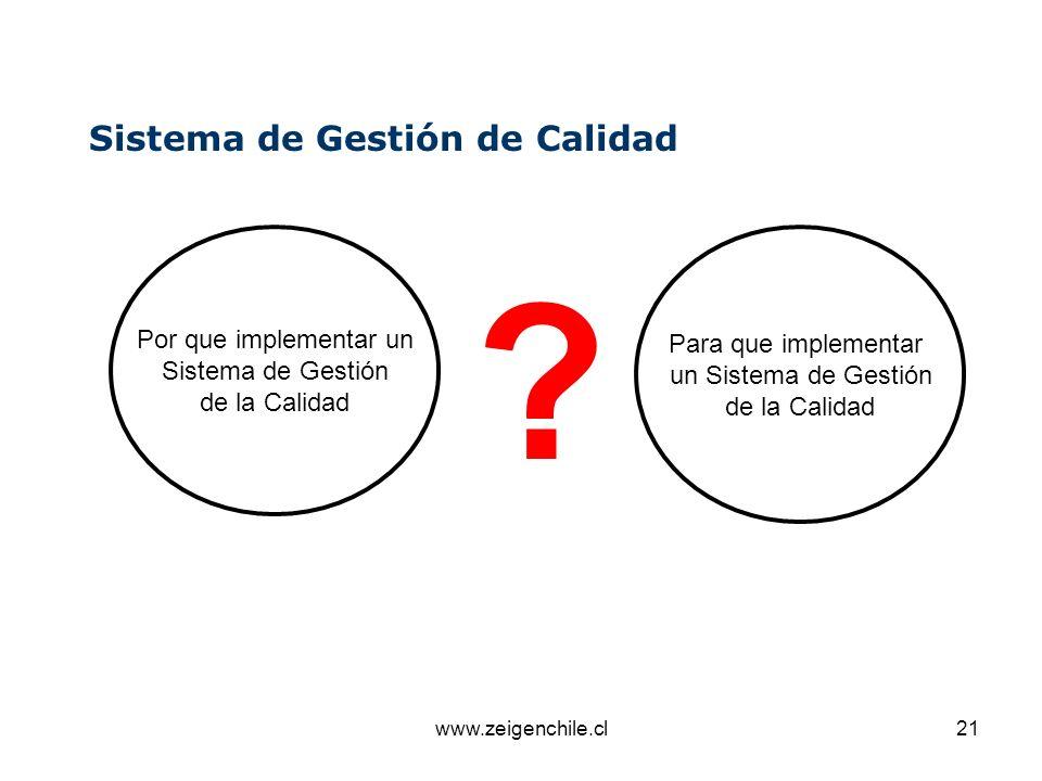 www.zeigenchile.cl21 Sistema de Gestión de Calidad Por que implementar un Sistema de Gestión de la Calidad ? Para que implementar un Sistema de Gestió