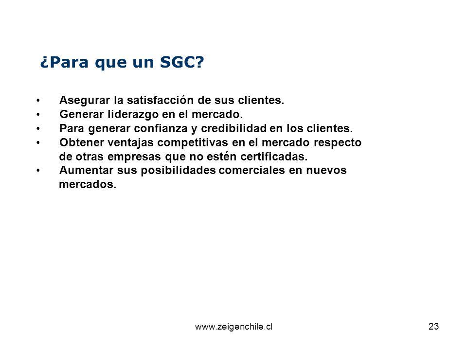 www.zeigenchile.cl23 ¿Para que un SGC? Asegurar la satisfacción de sus clientes. Generar liderazgo en el mercado. Para generar confianza y credibilida