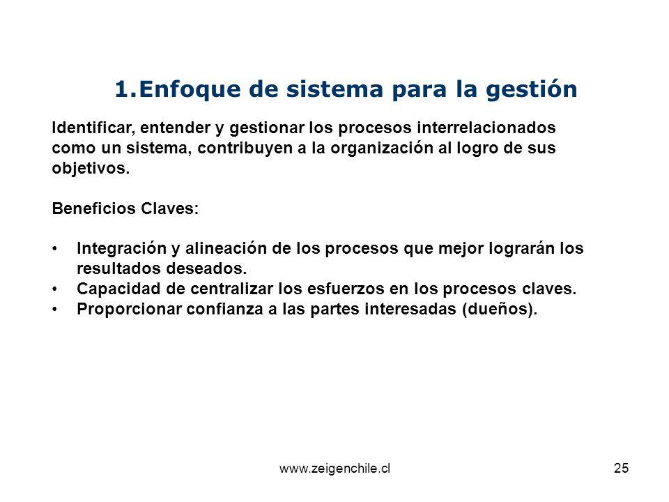 www.zeigenchile.cl25 1.Enfoque de sistema para la gestión Identificar, entender y gestionar los procesos interrelacionados como un sistema, contribuye