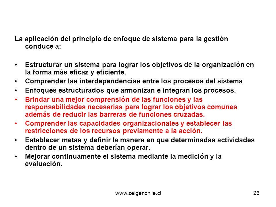 www.zeigenchile.cl26 La aplicación del principio de enfoque de sistema para la gestión conduce a: Estructurar un sistema para lograr los objetivos de