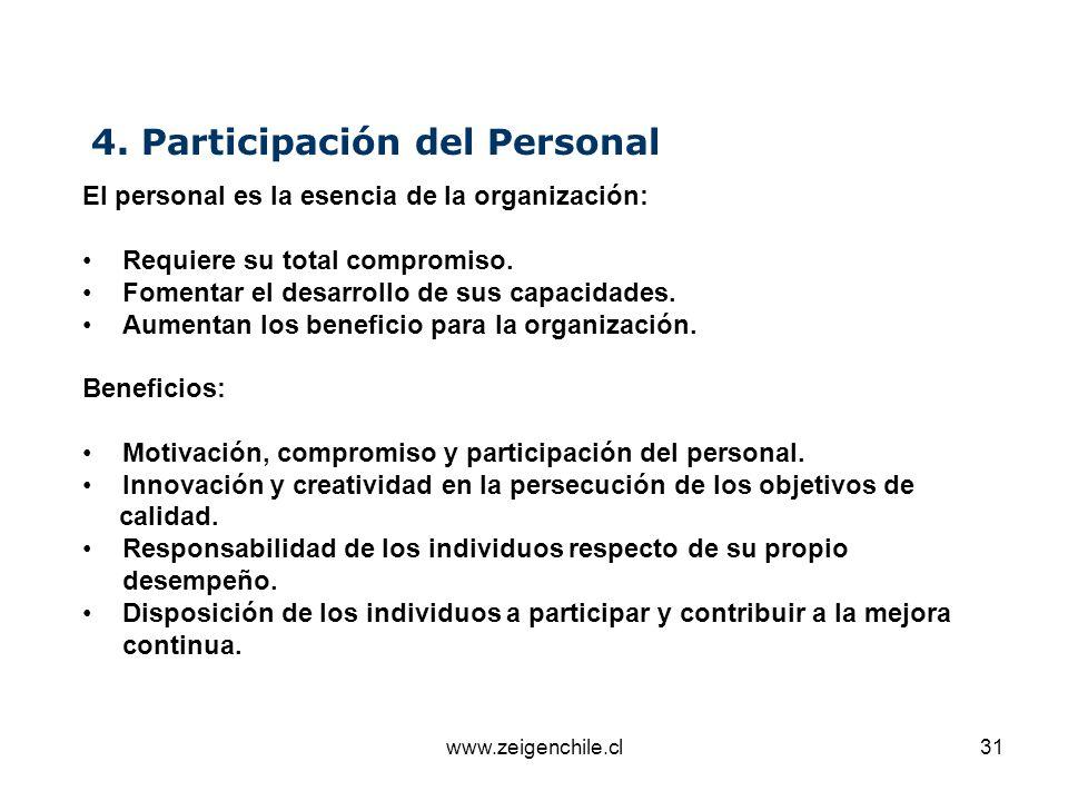 www.zeigenchile.cl31 4. Participación del Personal El personal es la esencia de la organización: Requiere su total compromiso. Fomentar el desarrollo
