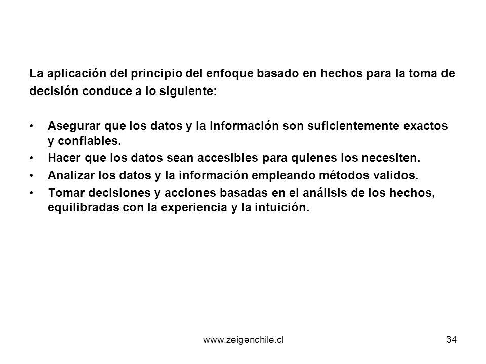 www.zeigenchile.cl34 La aplicación del principio del enfoque basado en hechos para la toma de decisión conduce a lo siguiente: Asegurar que los datos