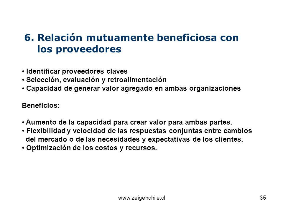 www.zeigenchile.cl35 6. Relación mutuamente beneficiosa con los proveedores Identificar proveedores claves Selección, evaluación y retroalimentación C