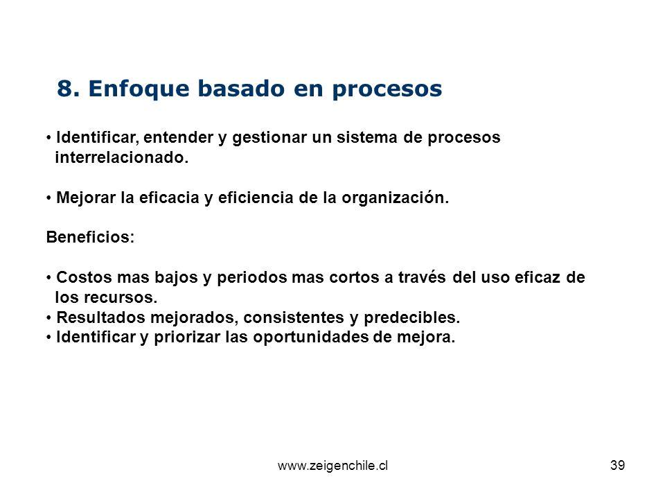 www.zeigenchile.cl39 Identificar, entender y gestionar un sistema de procesos interrelacionado. Mejorar la eficacia y eficiencia de la organización. B