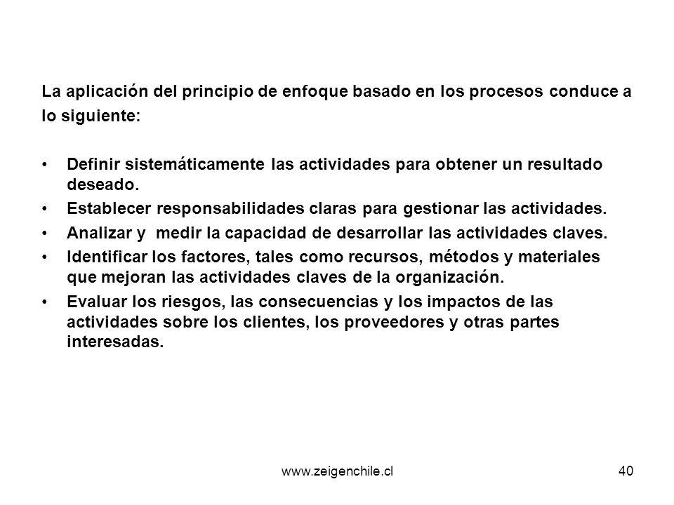 www.zeigenchile.cl40 La aplicación del principio de enfoque basado en los procesos conduce a lo siguiente: Definir sistemáticamente las actividades pa