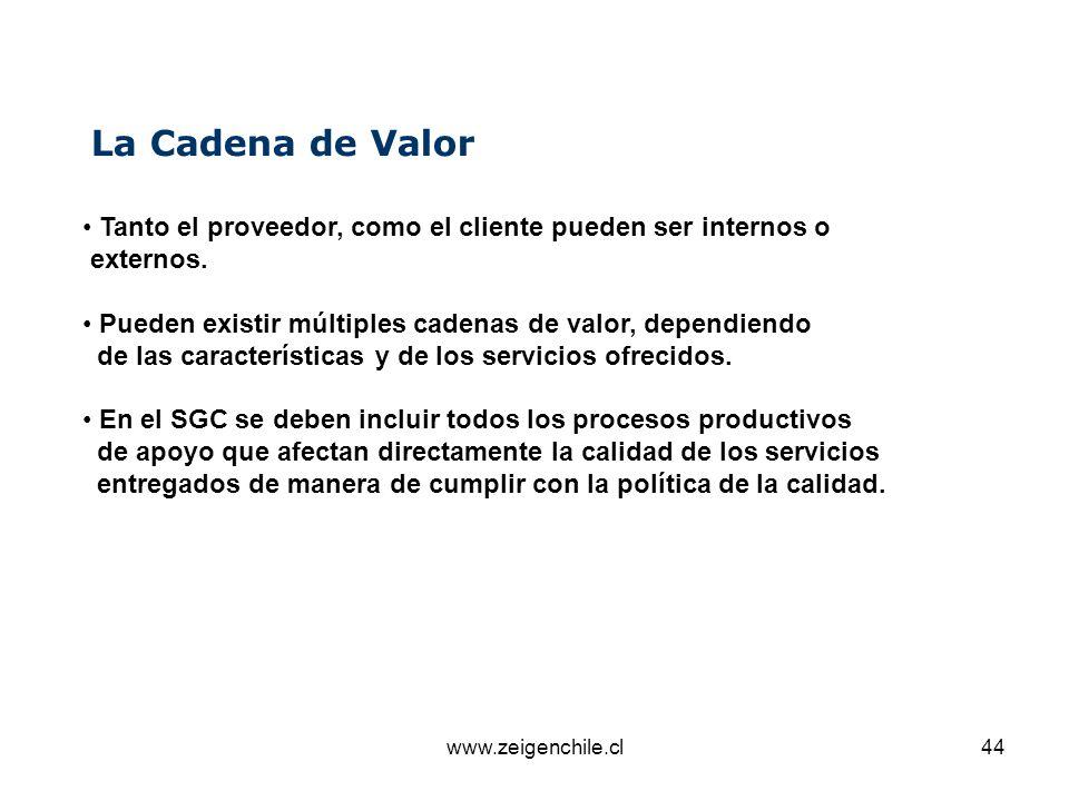 www.zeigenchile.cl44 La Cadena de Valor Tanto el proveedor, como el cliente pueden ser internos o externos. Pueden existir múltiples cadenas de valor,