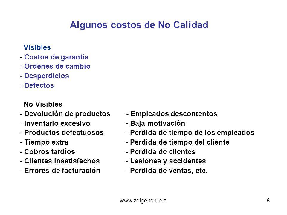 www.zeigenchile.cl8 Algunos costos de No Calidad Visibles - Costos de garantía - Ordenes de cambio - Desperdicios - Defectos No Visibles - Devolución