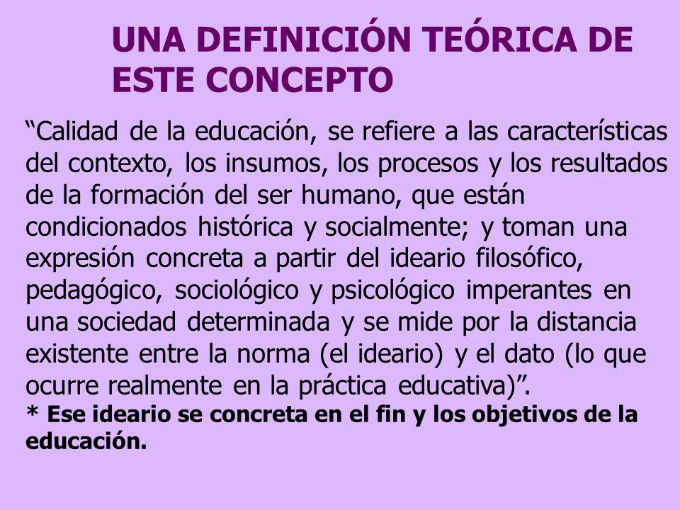 UNA DEFINICIÓN TEÓRICA DE ESTE CONCEPTO Calidad de la educación, se refiere a las características del contexto, los insumos, los procesos y los result