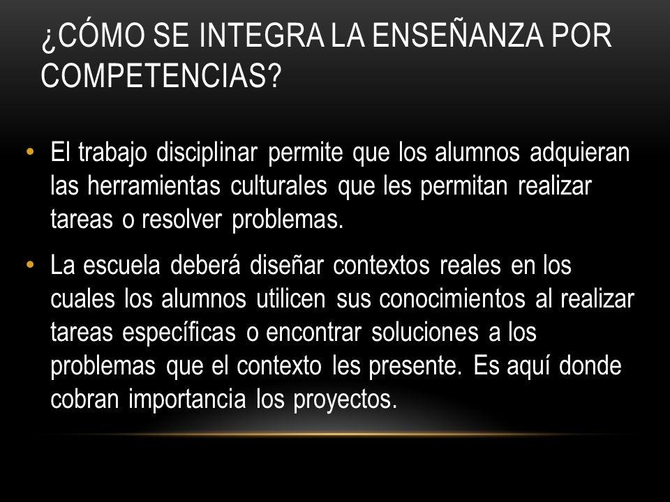 PROYECTO TRABAJO TRANSVERSAL TRABAJO DISCIPLINAR ESPAÑOL MATEMÁTICAS CIENCIAS NATURALES HISTORIA GEOGRAFÍA EDUCACIÓN FÍSICA FORMACIÓN CIVICA Y ÉTICA EDUCACIÓN ARTÍSTICA CONTEXTO REAL CAPACITACION TRABAJO DISCIPLINAR