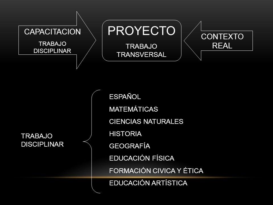 PROYECTO TRABAJO TRANSVERSAL TRABAJO DISCIPLINAR ESPAÑOL MATEMÁTICAS CIENCIAS NATURALES HISTORIA GEOGRAFÍA EDUCACIÓN FÍSICA FORMACIÓN CIVICA Y ÉTICA E