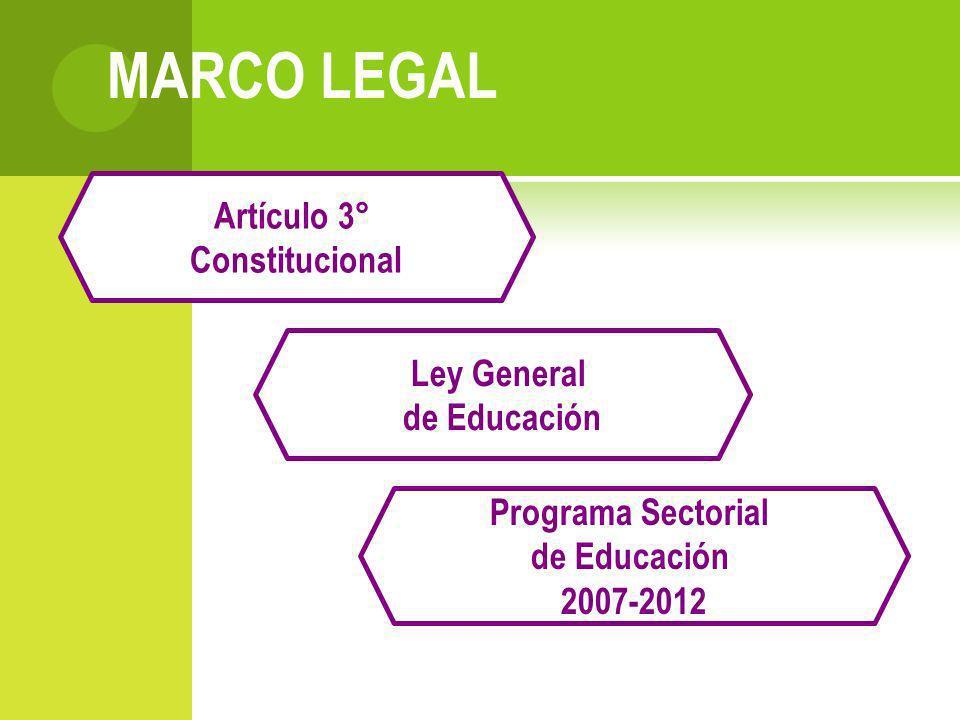 Artículo 3° Constitucional Programa Sectorial de Educación 2007-2012 Ley General de Educación MARCO LEGAL