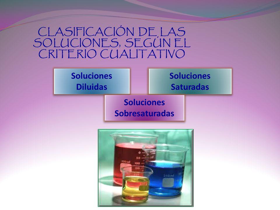 CLASIFICACIÓN DE LAS SOLUCIONES, SEGÚN EL CRITERIO CUALITATIVO Soluciones Diluidas Soluciones Saturadas Soluciones Sobresaturadas
