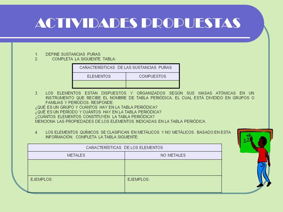 ACTIVIDADES PROPUESTAS 1.DEFINE SUSTANCIAS PURAS 2.