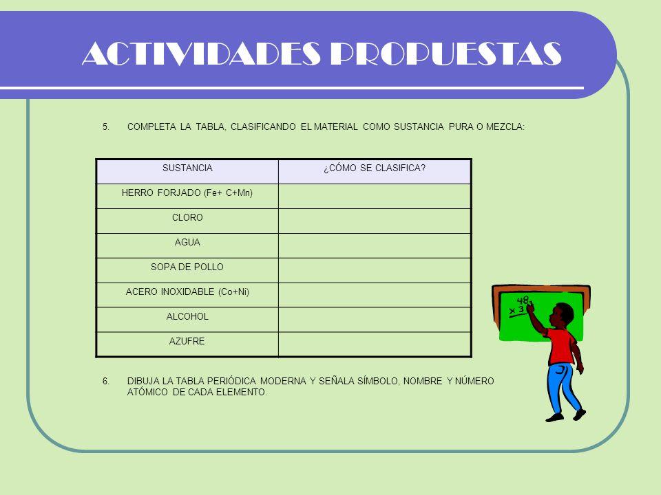 5.COMPLETA LA TABLA, CLASIFICANDO EL MATERIAL COMO SUSTANCIA PURA O MEZCLA: SUSTANCIA¿CÓMO SE CLASIFICA.