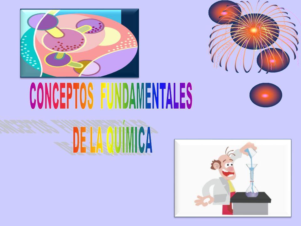QUÍMICA Ciencia que estudia compone se clasifican Sustancias Puras Mezclas Elementos Compuestos Químicos Homogéneas Heterogéneas Soluciones y Coloides Suspensiones y Mezclas Groseras