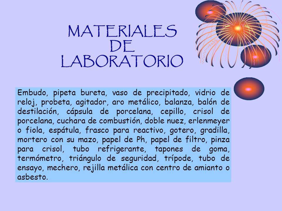 MATERIALES DE LABORATORIO Embudo, pipeta bureta, vaso de precipitado, vidrio de reloj, probeta, agitador, aro metálico, balanza, balón de destilación,