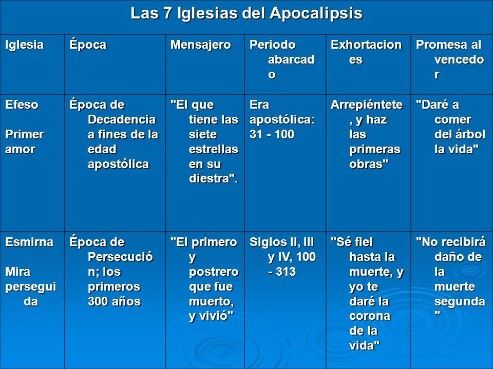 Las 7 Iglesias del Apocalipsis Cap. 2:1-29 - 3:1-22