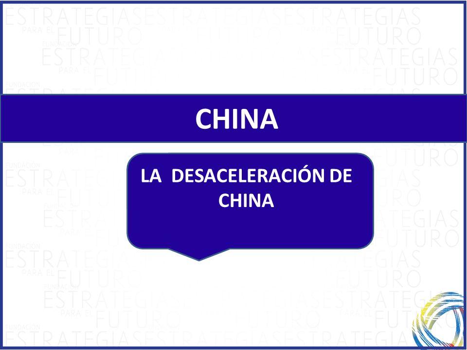 CHINA LA DESACELERACIÓN DE CHINA