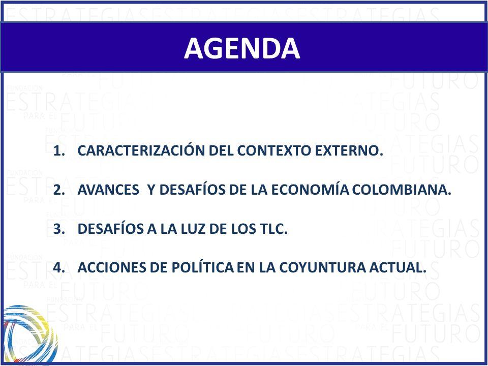 1.CARACTERIZACIÓN DEL CONTEXTO EXTERNO. 2.AVANCES Y DESAFÍOS DE LA ECONOMÍA COLOMBIANA. 3.DESAFÍOS A LA LUZ DE LOS TLC. 4.ACCIONES DE POLÍTICA EN LA C