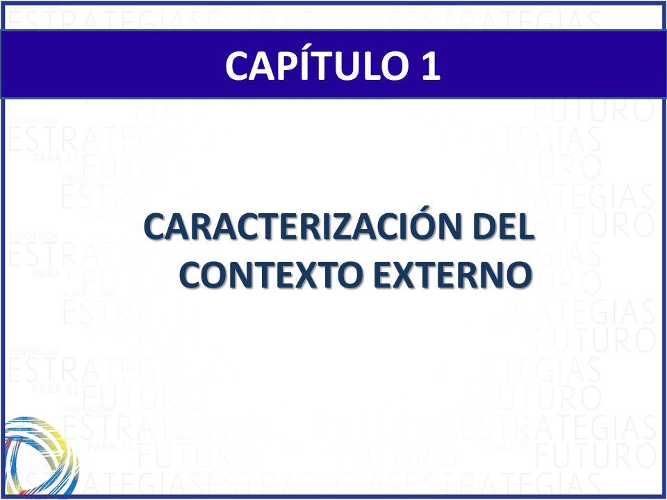 1.1.ECONOMIC GROWTH Indicadores de Pobreza Fuente: Cálculos DANE -MESEP Departamento200220052010 Antioquia47,45%46,15%31,30% Atlántico50,21%52,35%43,84% Bogotá31,35%31,79%15,59% Bolívar65,32%53,75%49,20% Boyacá67,18%64,31%46,58% Caldas45,78%46,86%39,57% Caquetá52,26%52,34%44,33% Cauca58,21%60,67%64,30% Cesar*61,07%58,67%53,60% Córdoba66,66%64,09%63,66% Cundinamarca*49,95%48,75%25,26% Chocó67,30%69,09%64,86% Huila*69,93%67,31%53,31% La Guajira65,54%58,32%64,33% Magdalena65,31%59,66%58,08% Meta41,65%40,49%32,33% Nariño*65,66%69,52%56,14% Norte de Santander56,10%58,85%43,12% Quindío46,51%37,82%43,27% Risaralda37,41%34,60%33,10% Santander44,53%44,31%21,45% Sucre69,15%58,18%63,69% Tolima55,33%52,03%45,11% Valle del Cauca*39,12%39,28%30,56% Nacional49,40%45,00%37,20% INDICADORES DE POBREZA