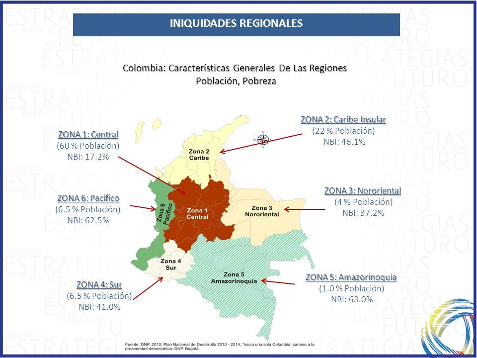 Colombia: Características Generales De Las Regiones Población, Pobreza Población, Pobreza ZONA 2: Caribe Insular (22 % Población) NBI: 46.1% ZONA 5: A