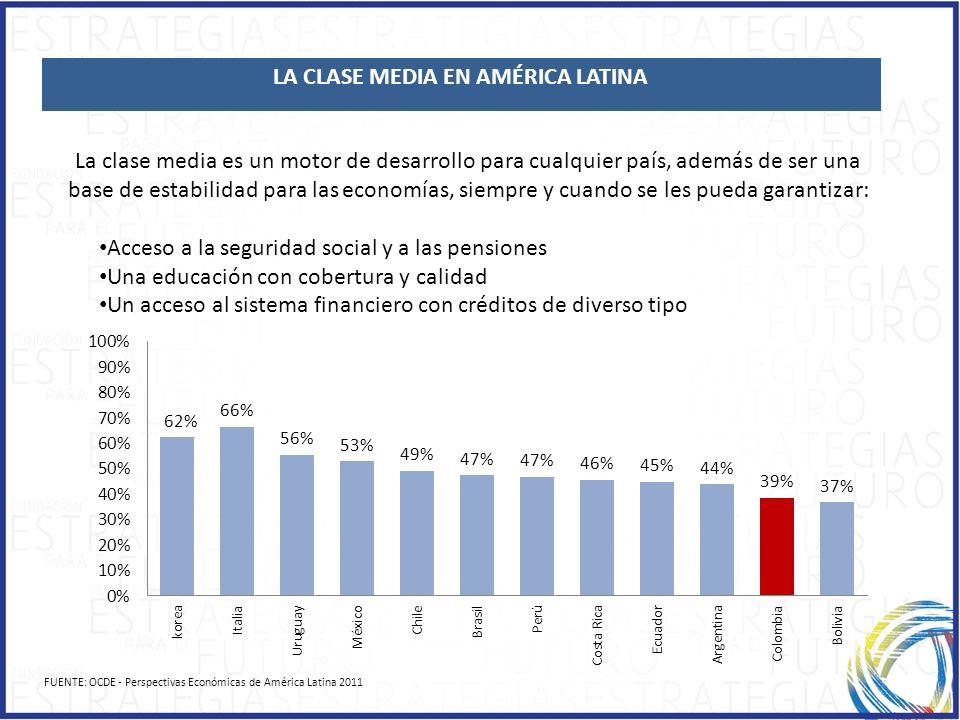 FUENTE: OCDE - Perspectivas Económicas de América Latina 2011 La clase media es un motor de desarrollo para cualquier país, además de ser una base de