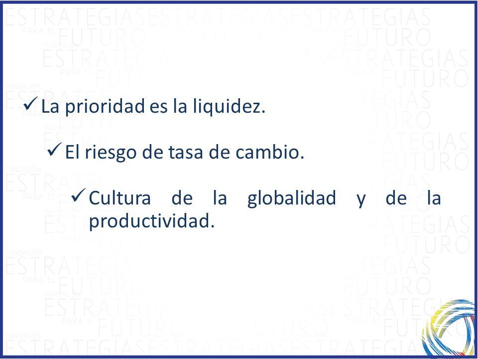 La prioridad es la liquidez. El riesgo de tasa de cambio. Cultura de la globalidad y de la productividad.