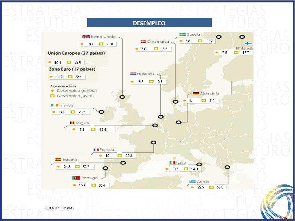 CAPÍTULO 2 ZONA EURO- Exposición de la deuda (miles de millones US$) % del capital del sistema financiero expuesto en deuda de países de la periferia Fuente: BID.