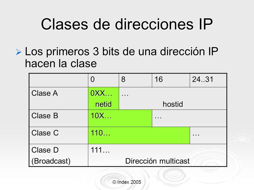 © Index 2005 Clases de direcciones IP Los primeros 3 bits de una dirección IP hacen la clase Los primeros 3 bits de una dirección IP hacen la clase 08