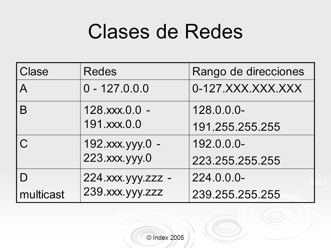 © Index 2005 Clases de Redes ClaseRedes Rango de direcciones A 0 - 127.0.0.0 0-127.XXX.XXX.XXX B 128.xxx.0.0 - 191.xxx.0.0 128.0.0.0-191.255.255.255 C